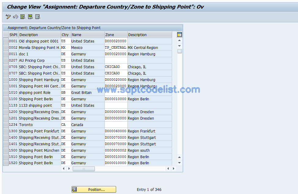 Orf1 Sap Tcode C Sd Tvst In Route Determination Transaction Code