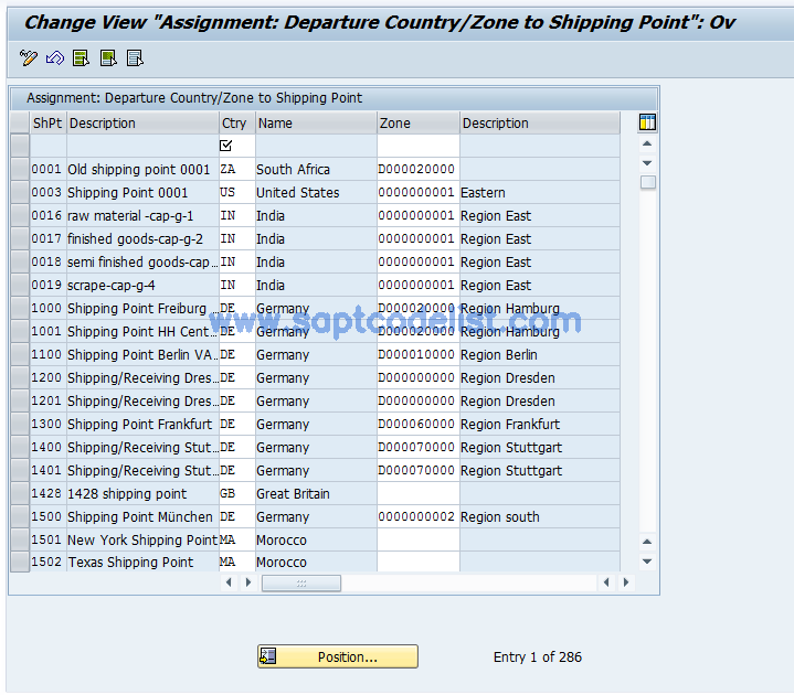 Ovl7 Sap Tcode Assigning Shipping Point Ctry Zone Transaction Code